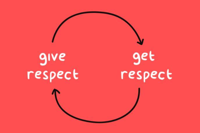 Respect Agency Life