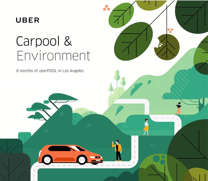 Uber Carpool Creative