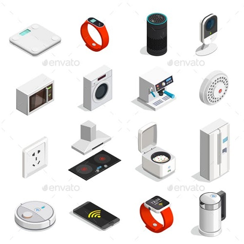 List of Voice Commands Devices